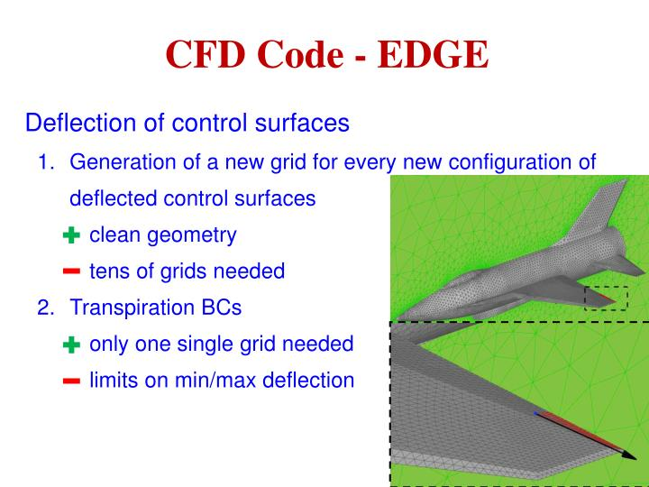 CFD Code - EDGE