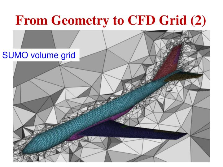 From Geometry to CFD Grid (2)