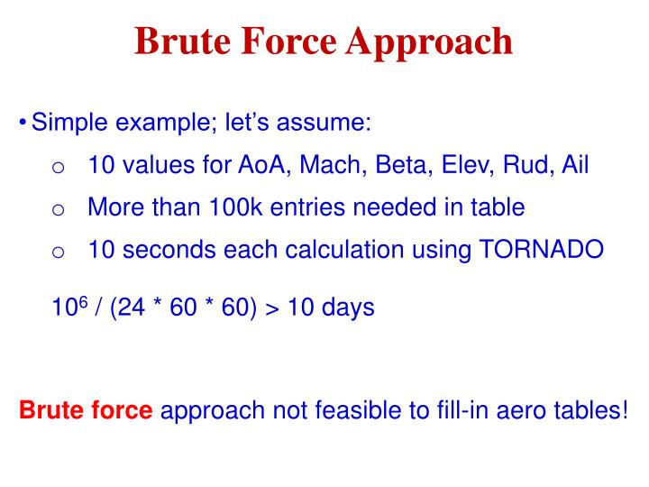 Brute Force Approach