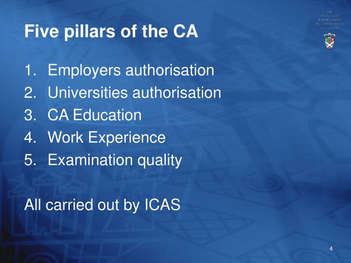 Five pillars of the CA
