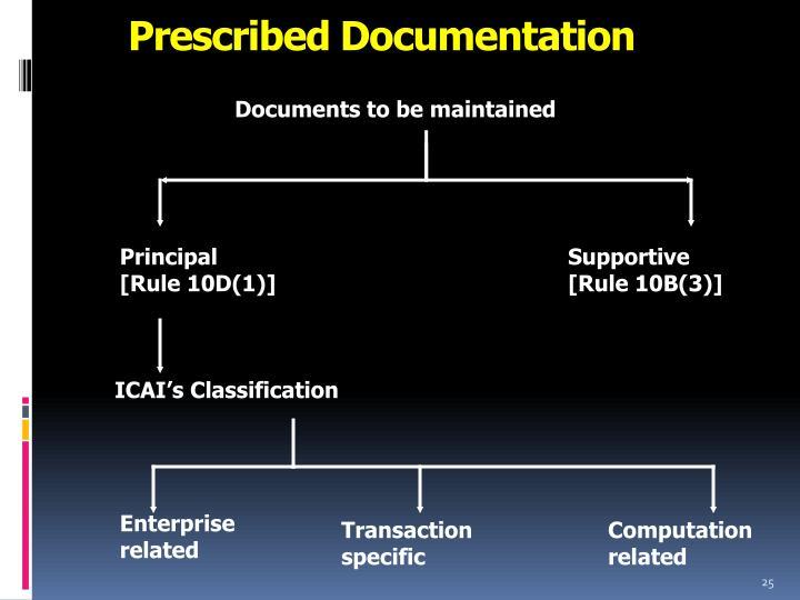 Prescribed Documentation