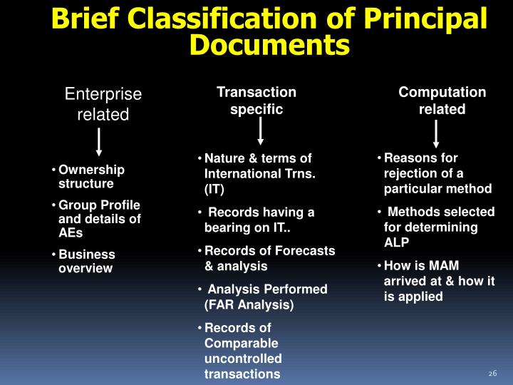 Brief Classification of Principal Documents