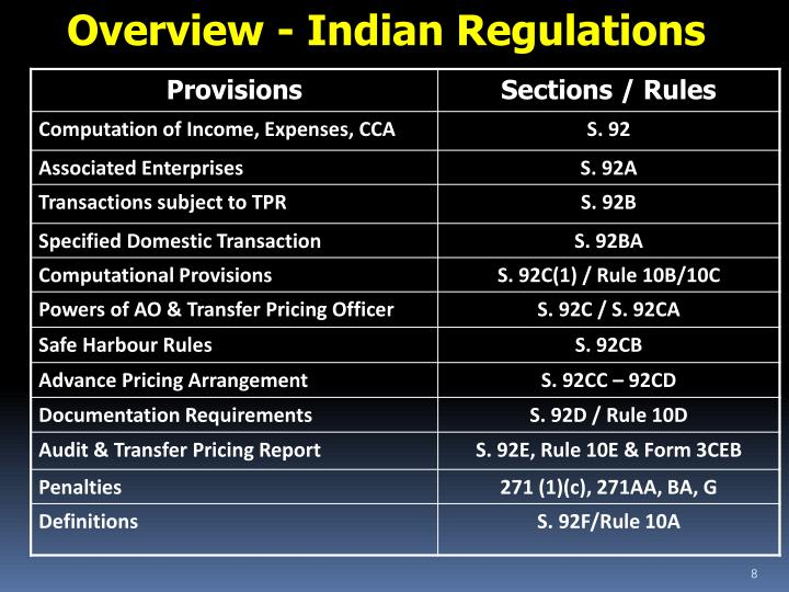 Overview - Indian Regulations