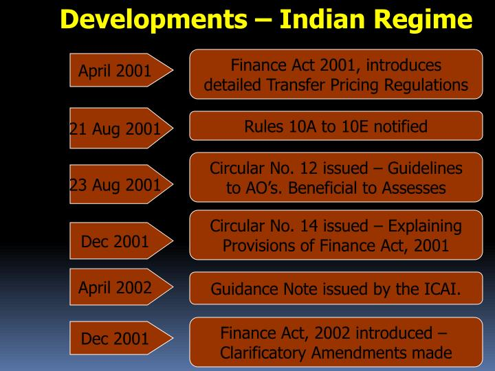 Developments – Indian Regime