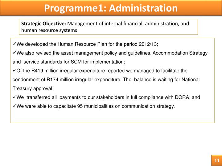 Programme1: Administration