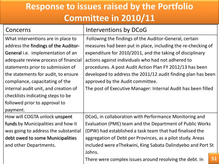 Response to issues raised by the Portfolio Committee in 2010/11