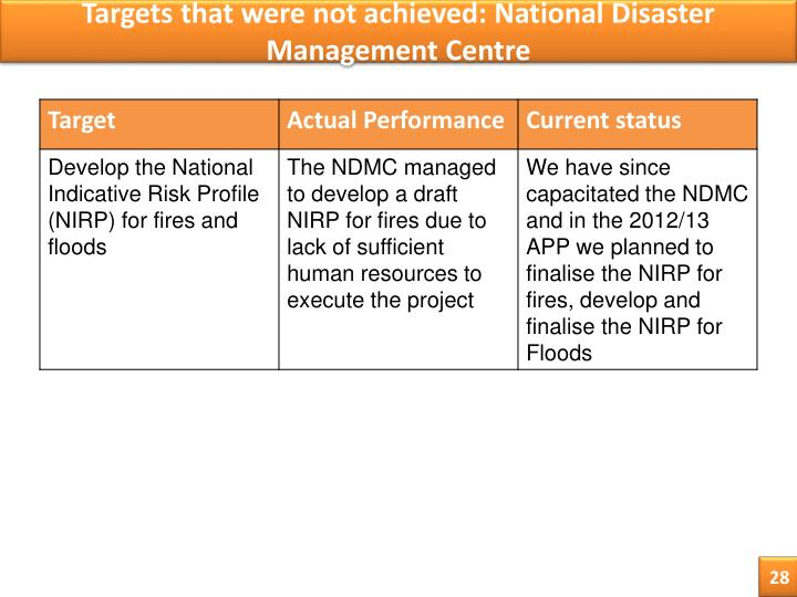 Targets that were not achieved: National Disaster Management Centre