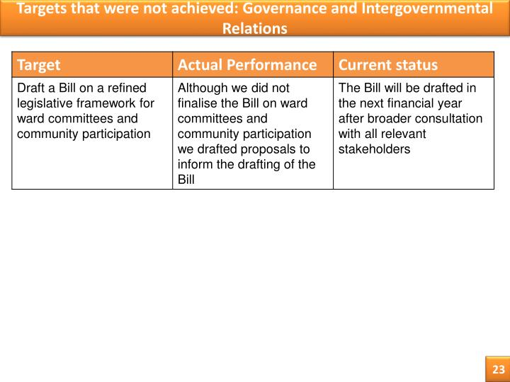 Targets that were not achieved: Governance and Intergovernmental Relations