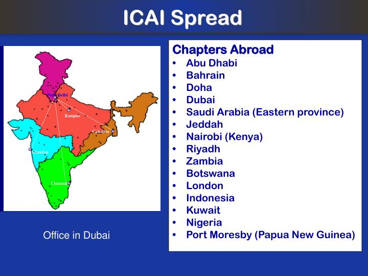 ICAI Spread