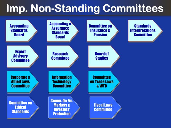 Imp. Non-Standing Committees