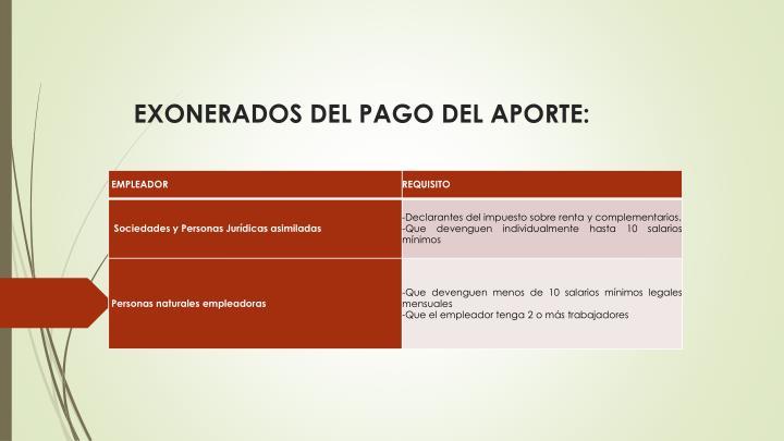EXONERADOS DEL PAGO DEL APORTE: