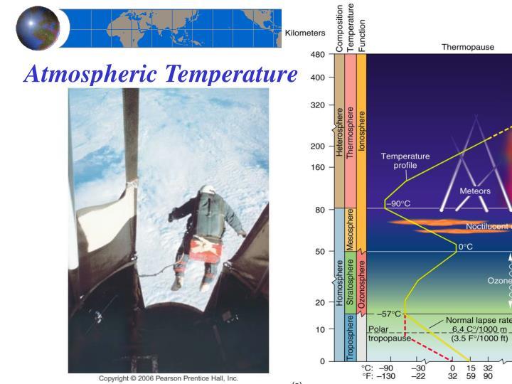 Atmospheric Temperature
