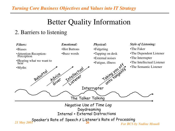 Turning Core Business Objectives and Values into IT Strategy