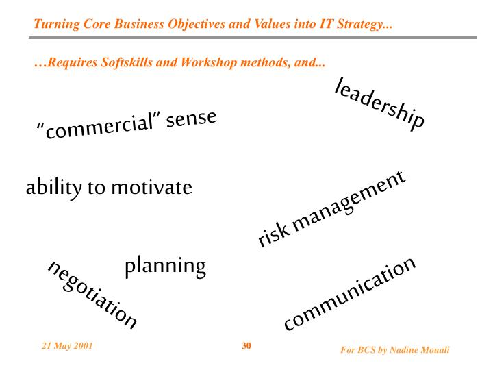 Turning Core Business Objectives and Values into IT Strategy...