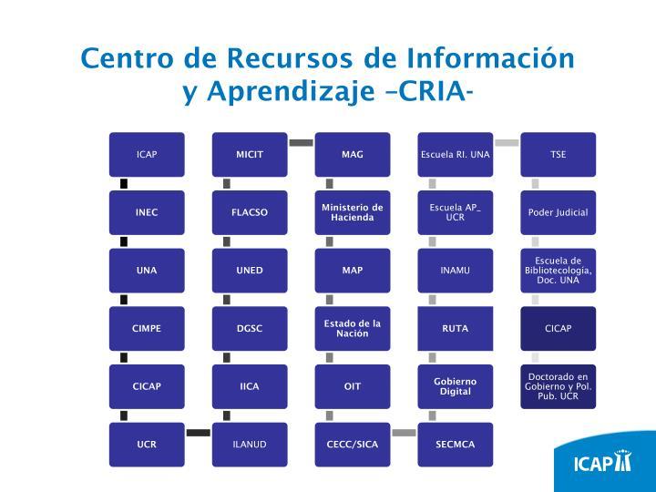 Centro de Recursos de Información
