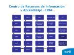 centro de recursos de informaci n y aprendizaje cria13
