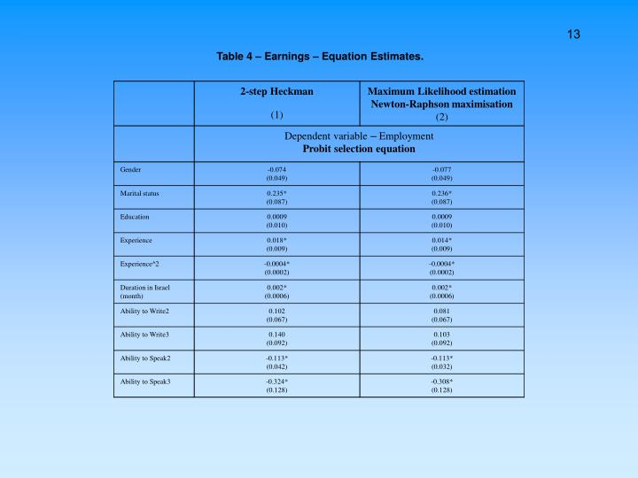 Table 4 – Earnings – Equation Estimates.