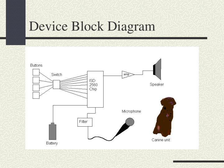 Device Block Diagram