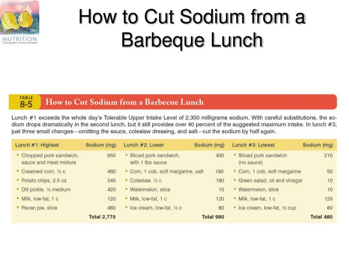 How to Cut Sodium from a Barbeque Lunch
