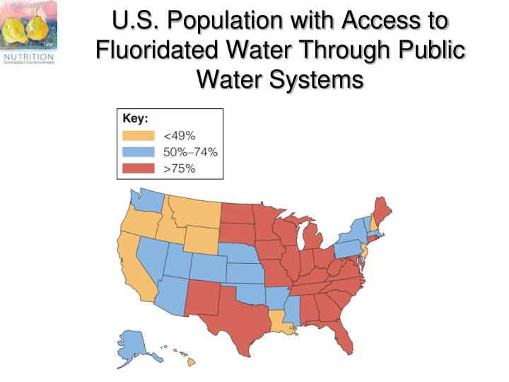 U.S. Population with Access to Fluoridated Water Through Public Water Systems