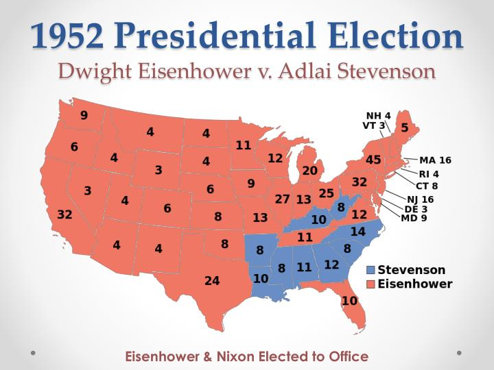 1952 Presidential Election