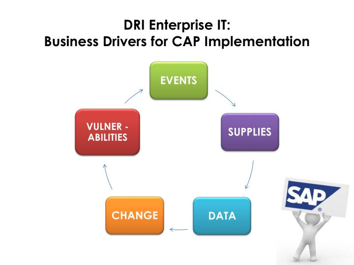 DRI Enterprise IT: