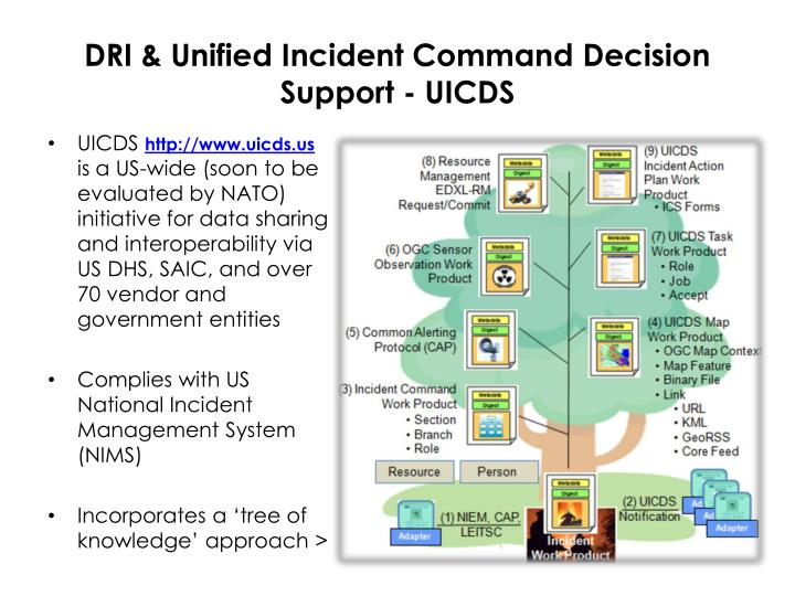 DRI & Unified Incident Command Decision Support - UICDS