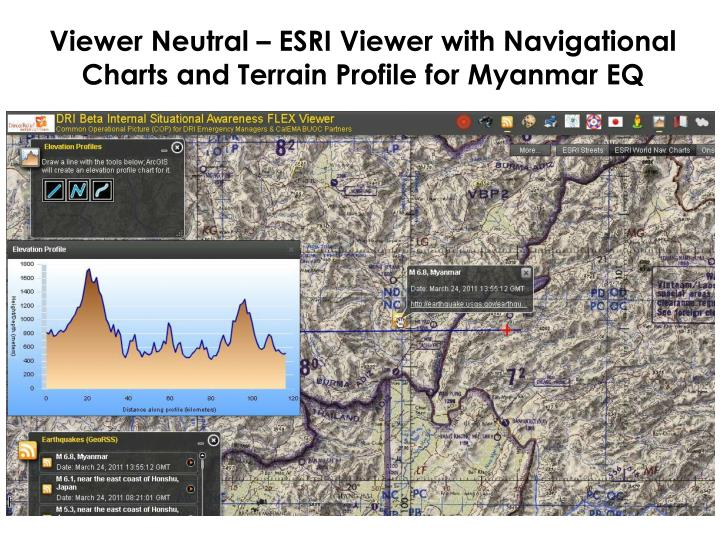 Viewer Neutral – ESRI Viewer with Navigational