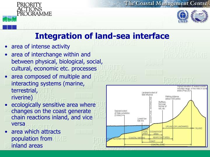 Integration of land-sea interface