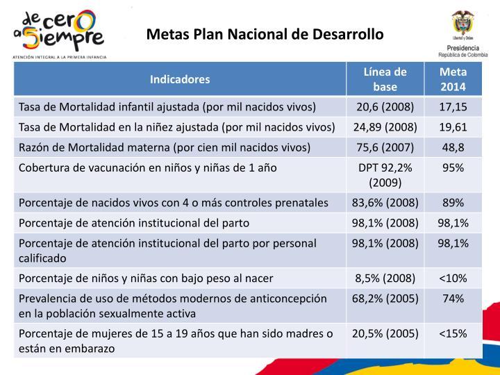 Metas Plan Nacional de Desarrollo