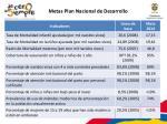 metas plan nacional de desarrollo1