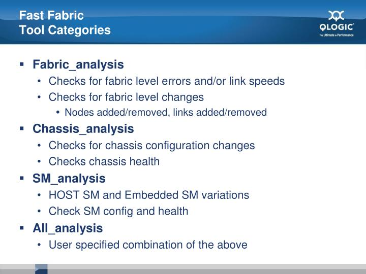 Fast Fabric