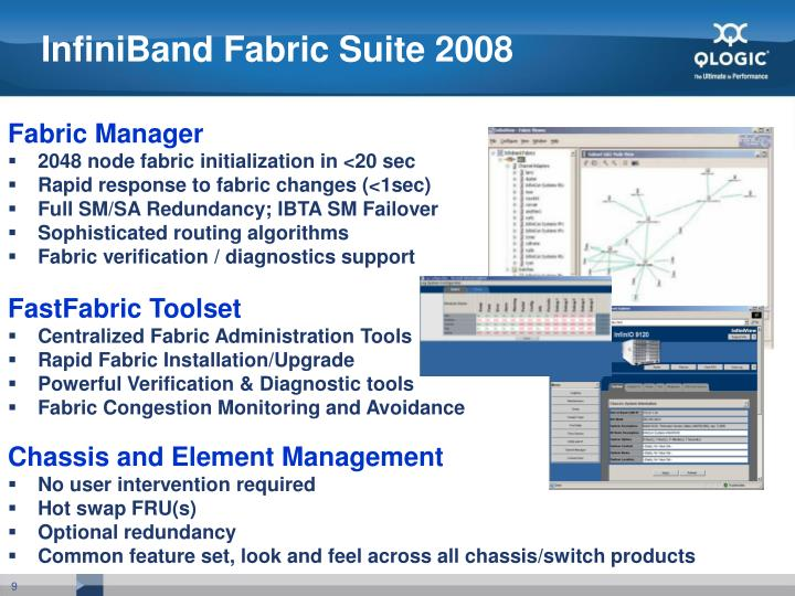 InfiniBand Fabric Suite 2008
