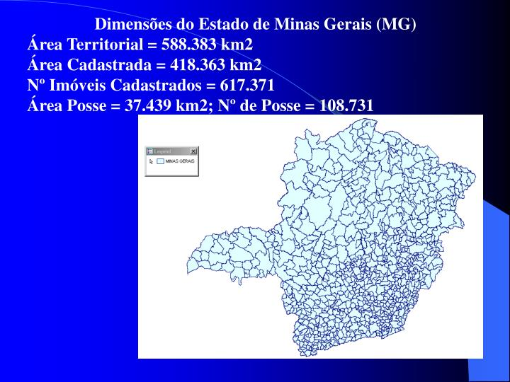 Dimensões do Estado de Minas Gerais (MG)