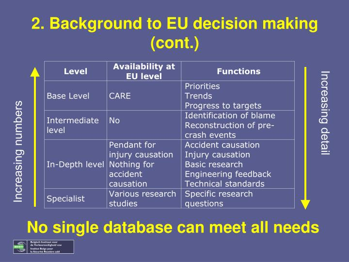 2. Background to EU decision making (cont.)