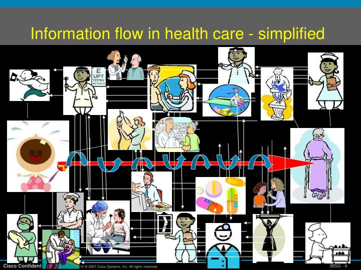 Information flow in health care - simplified