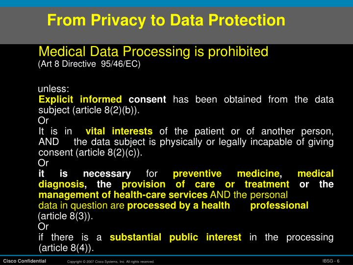 From Privacy to Data Protection