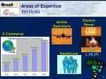 areas of expertise verticals1