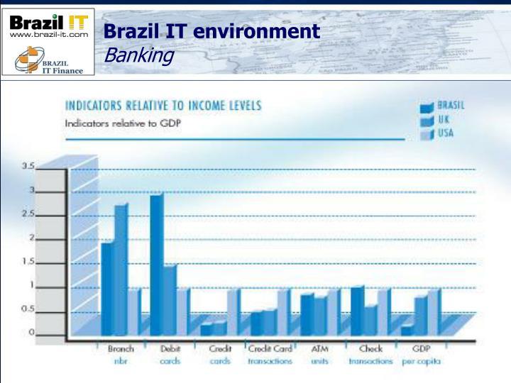 Brazil IT environment