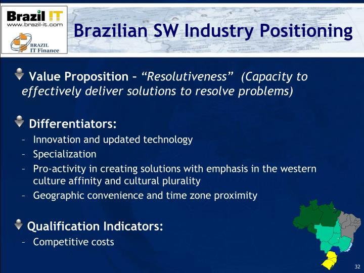 Brazilian SW Industry Positioning