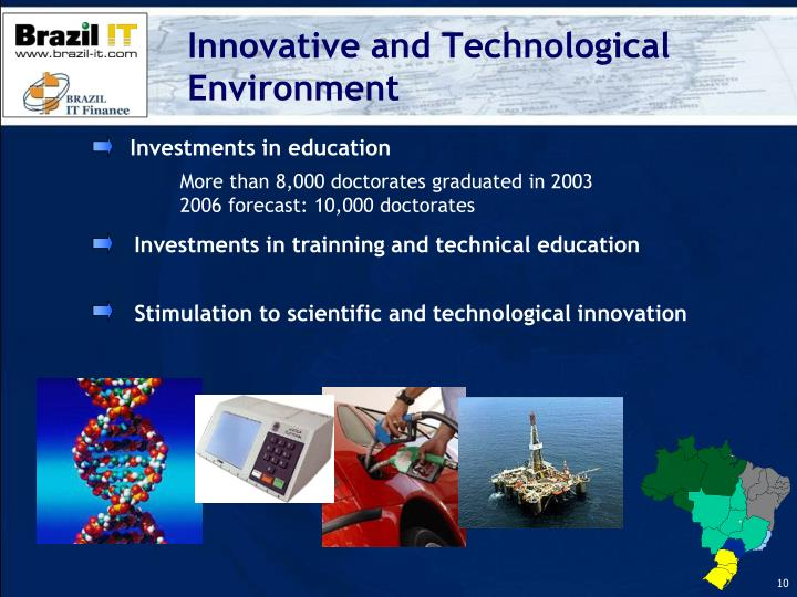 Innovative and Technological Environment
