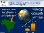software solutions and it services overview export volume and growth