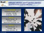software solutions and it services overview qualified human resources education