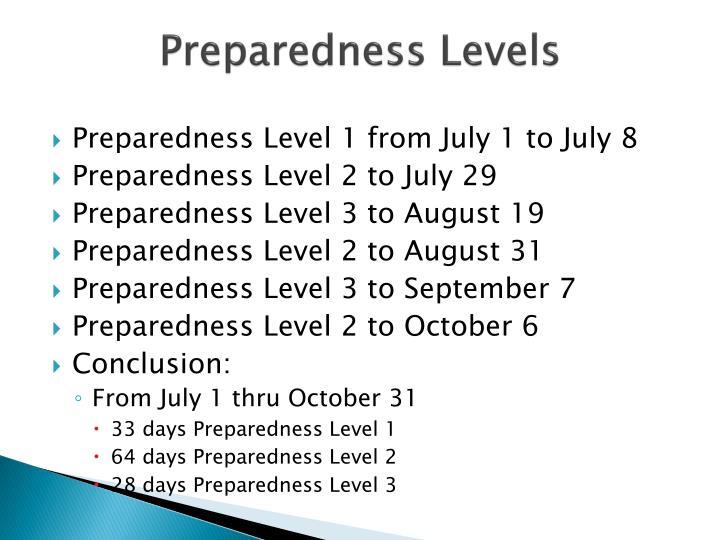 Preparedness Levels