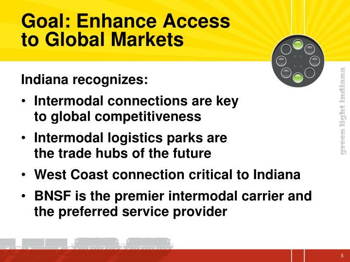 Goal: Enhance Access