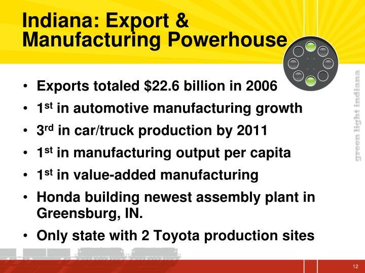 Indiana: Export &