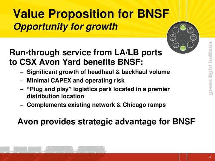 Value Proposition for BNSF