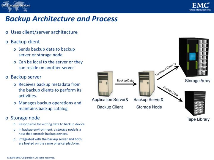 Backup Architecture and Process