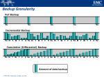 backup granularity