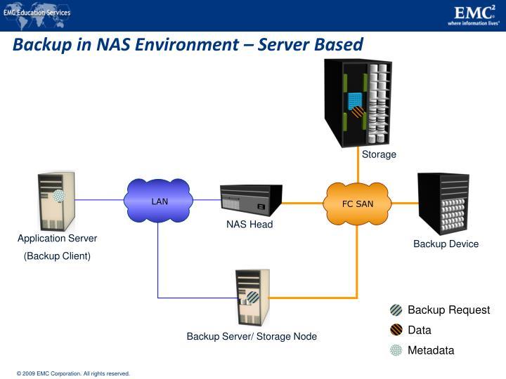 Backup in NAS Environment – Server Based